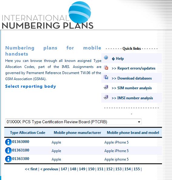 numberingplans 2